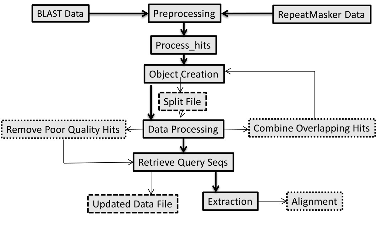 http://static-content.springer.com/image/art%3A10.1186%2F1756-0500-4-482/MediaObjects/13104_2011_Article_1225_Fig1_HTML.jpg