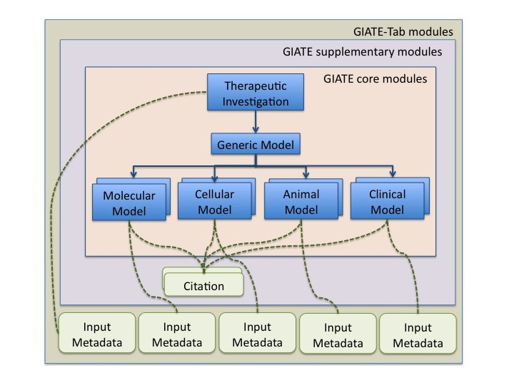http://static-content.springer.com/image/art%3A10.1186%2F1756-0500-5-10/MediaObjects/13104_2011_Article_1347_Fig5_HTML.jpg