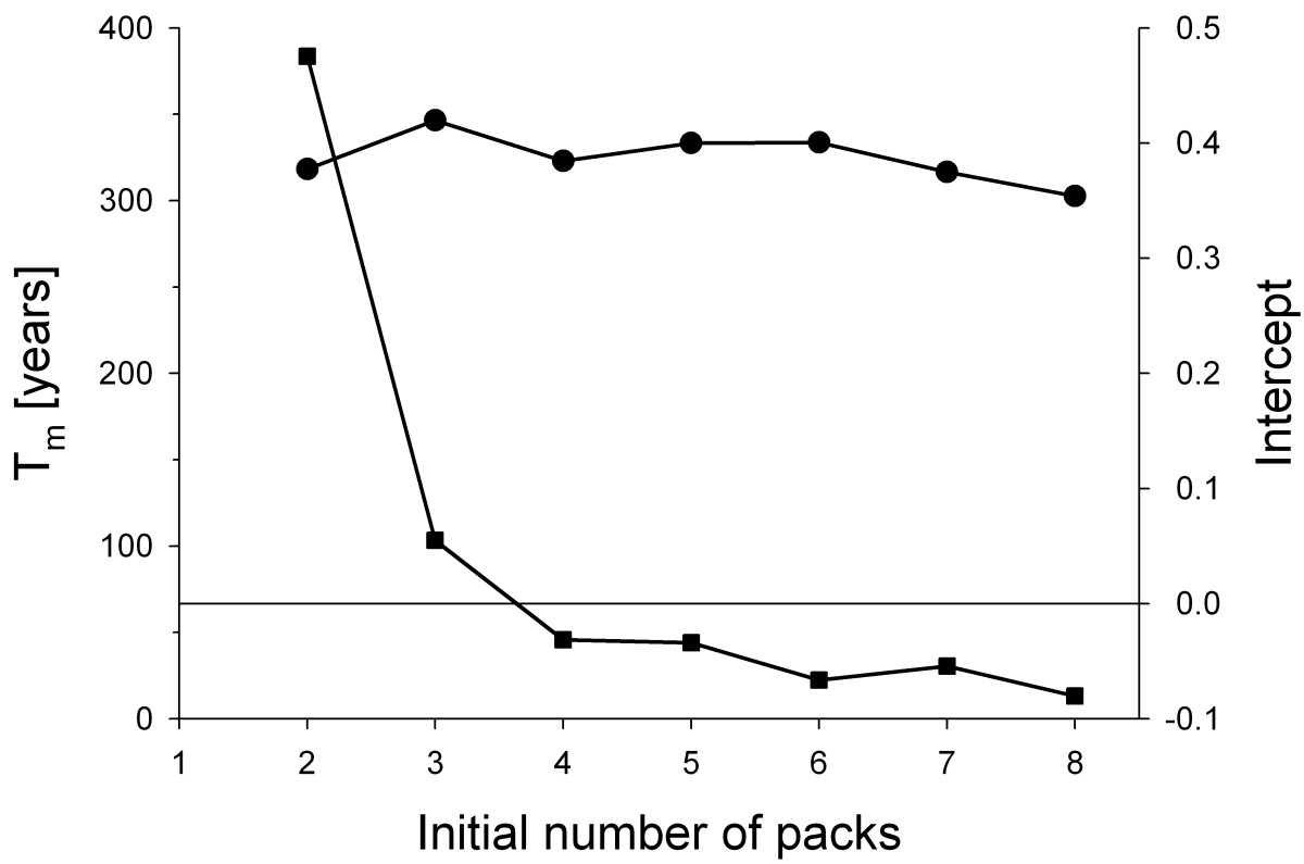 http://static-content.springer.com/image/art%3A10.1186%2F1756-0500-5-313/MediaObjects/13104_2012_Article_1596_Fig2_HTML.jpg