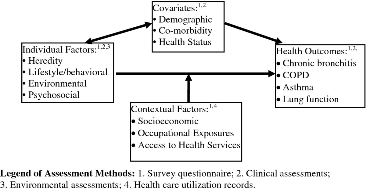 http://static-content.springer.com/image/art%3A10.1186%2F1756-0500-5-400/MediaObjects/13104_2012_Article_1617_Fig2_HTML.jpg