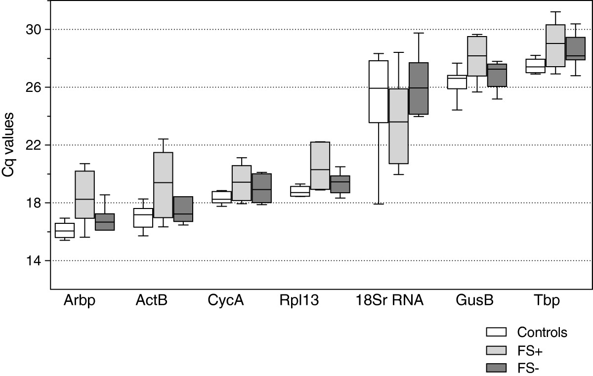 http://static-content.springer.com/image/art%3A10.1186%2F1756-0500-5-685/MediaObjects/13104_2012_Article_2051_Fig1_HTML.jpg
