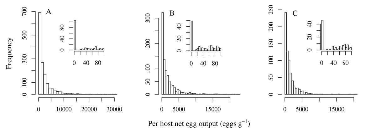 http://static-content.springer.com/image/art%3A10.1186%2F1756-3305-2-11/MediaObjects/13071_2008_Article_59_Fig2_HTML.jpg