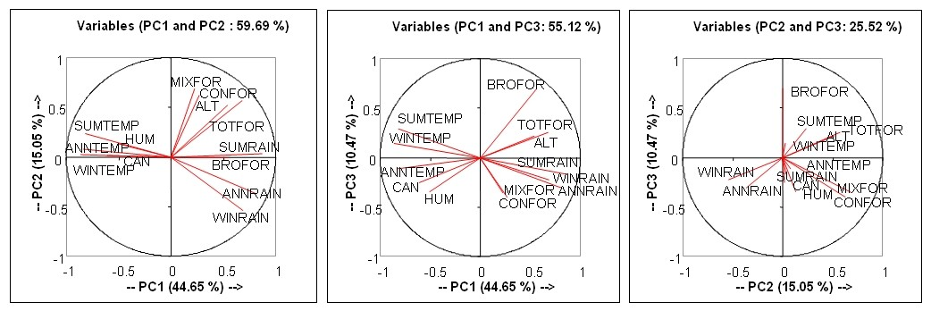 http://static-content.springer.com/image/art%3A10.1186%2F1756-3305-3-31/MediaObjects/13071_2010_Article_159_Fig2_HTML.jpg