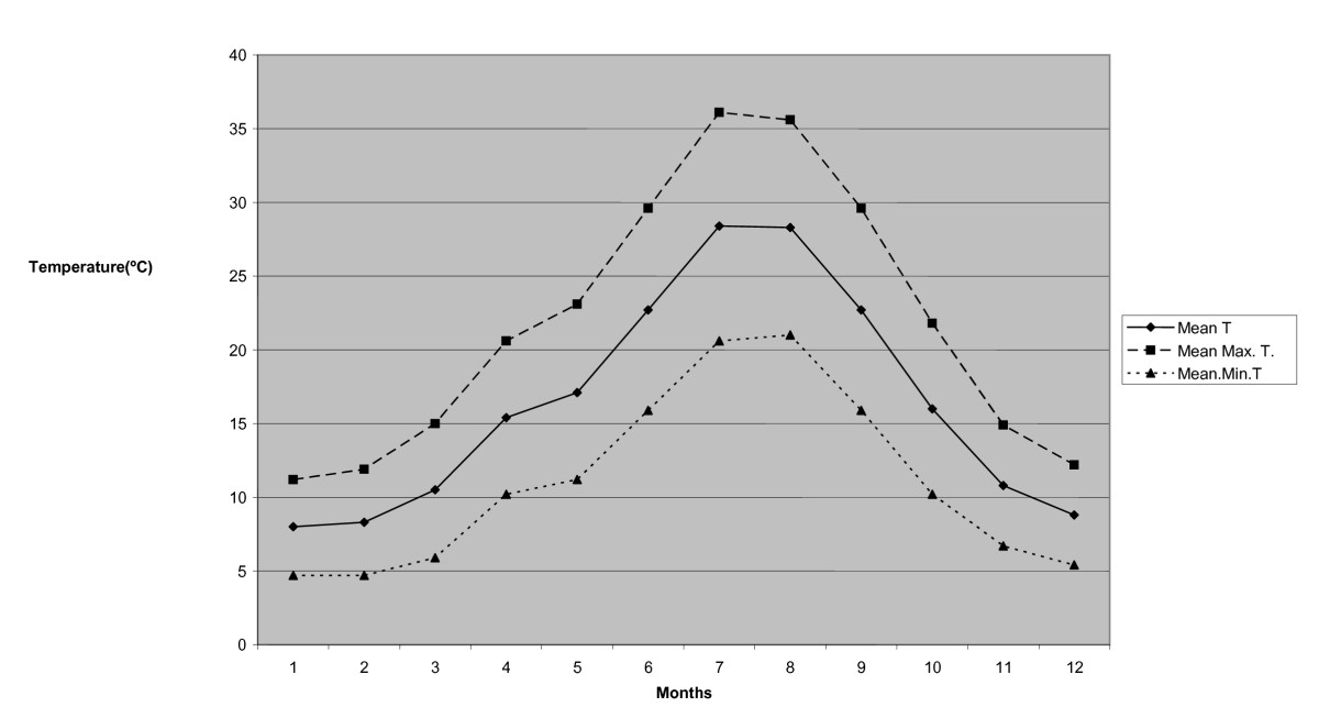 http://static-content.springer.com/image/art%3A10.1186%2F1756-3305-4-148/MediaObjects/13071_2011_Article_386_Fig2_HTML.jpg