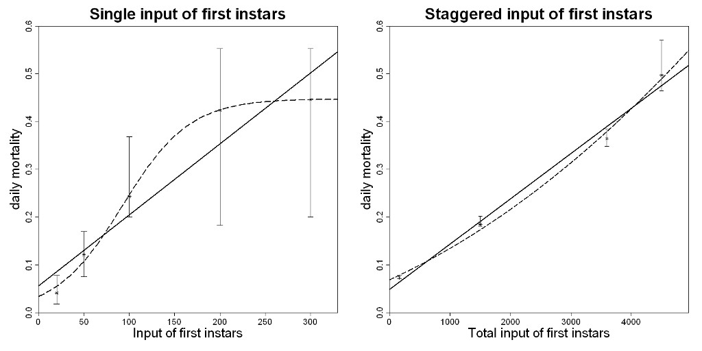 http://static-content.springer.com/image/art%3A10.1186%2F1756-3305-4-153/MediaObjects/13071_2011_Article_387_Fig1_HTML.jpg