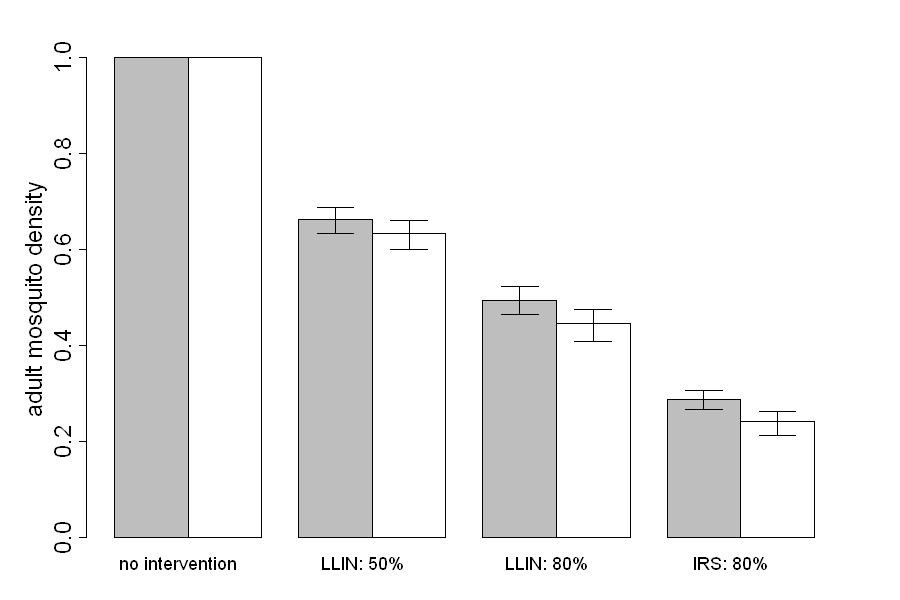 http://static-content.springer.com/image/art%3A10.1186%2F1756-3305-4-153/MediaObjects/13071_2011_Article_387_Fig4_HTML.jpg