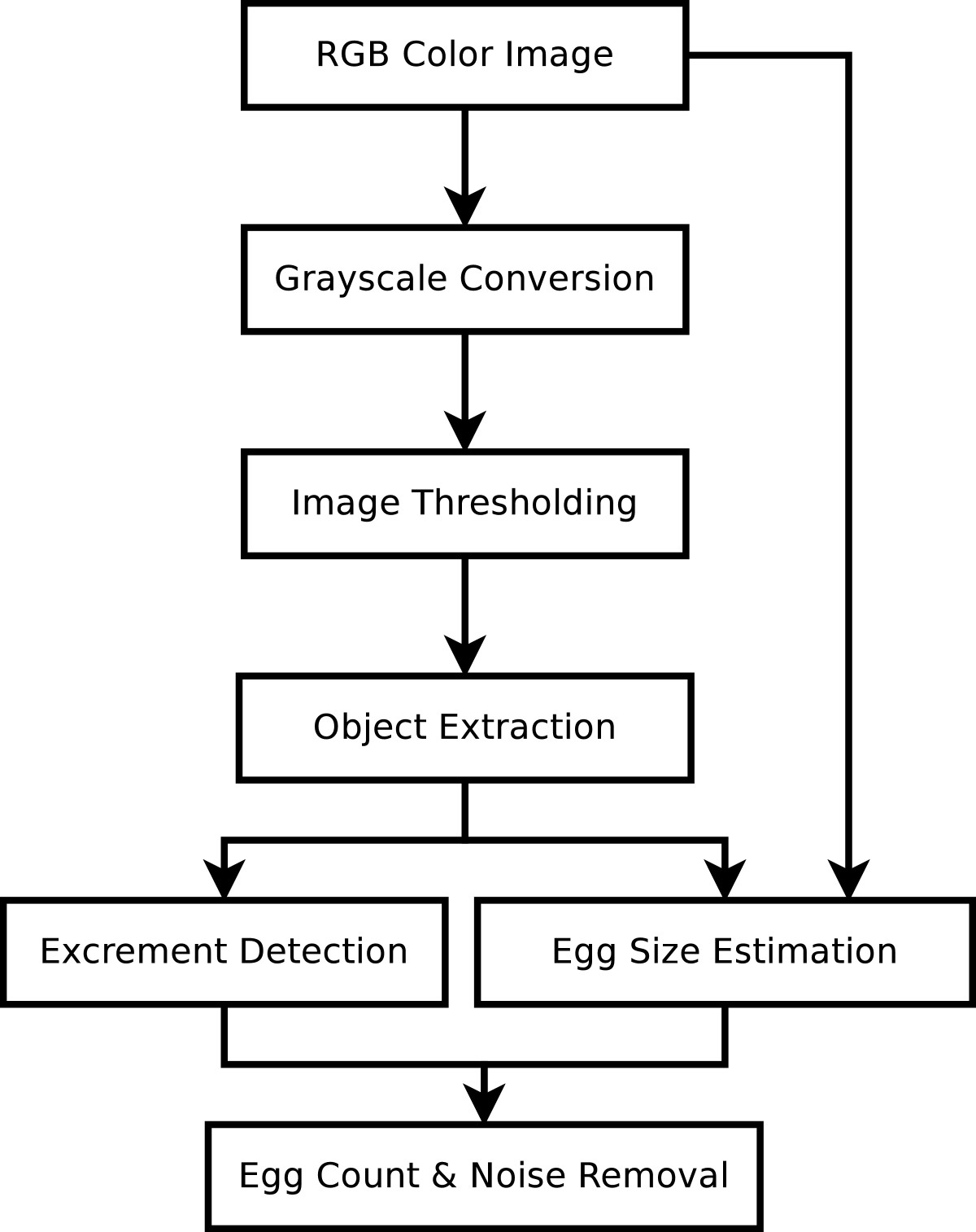 http://static-content.springer.com/image/art%3A10.1186%2F1756-3305-5-122/MediaObjects/13071_2012_Article_649_Fig1_HTML.jpg