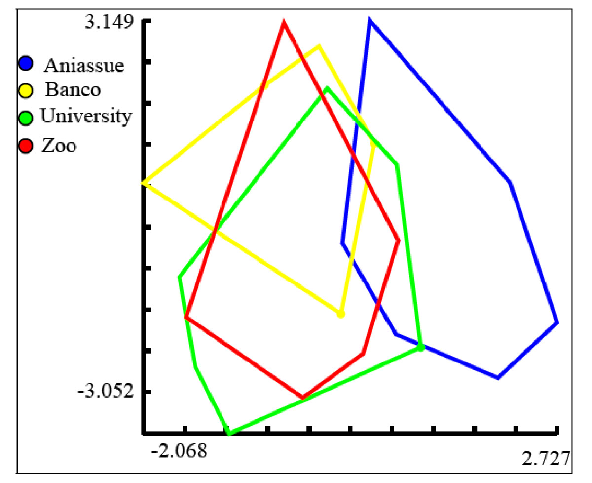 http://static-content.springer.com/image/art%3A10.1186%2F1756-3305-5-153/MediaObjects/13071_2012_Article_714_Fig3_HTML.jpg