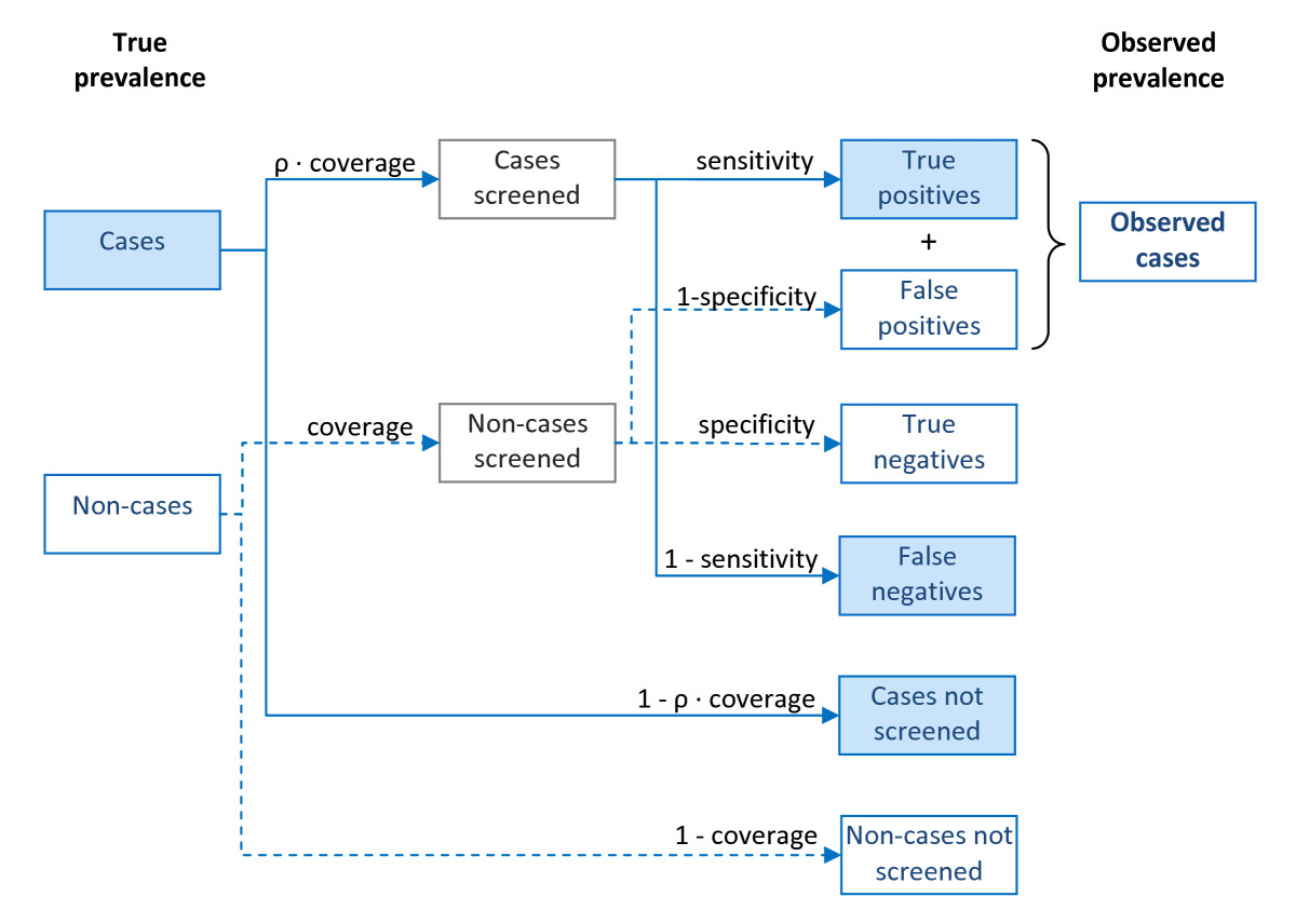 http://static-content.springer.com/image/art%3A10.1186%2F1756-3305-5-157/MediaObjects/13071_2011_Article_627_Fig1_HTML.jpg