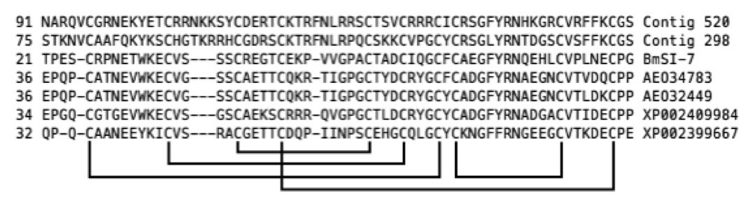 http://static-content.springer.com/image/art%3A10.1186%2F1756-3305-5-162/MediaObjects/13071_2012_Article_653_Fig1_HTML.jpg