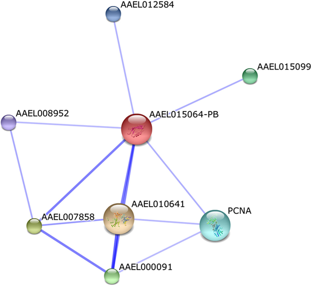 http://static-content.springer.com/image/art%3A10.1186%2F1756-3305-5-290/MediaObjects/13071_2012_Article_817_Fig4_HTML.jpg
