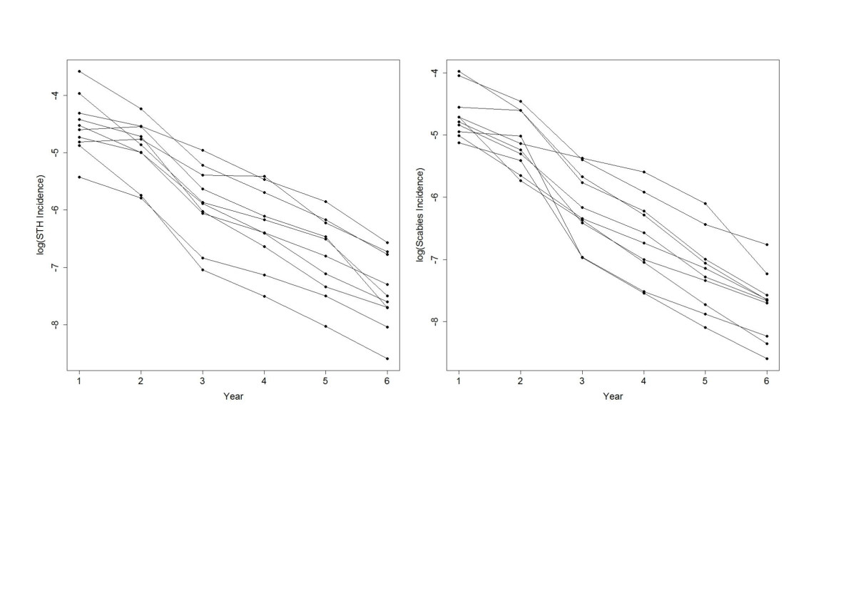 http://static-content.springer.com/image/art%3A10.1186%2F1756-3305-5-299/MediaObjects/13071_2012_Article_779_Fig4_HTML.jpg