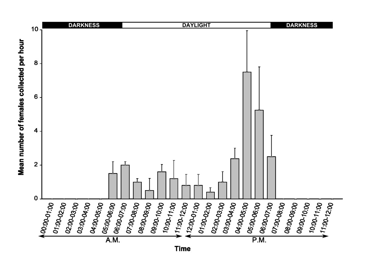 http://static-content.springer.com/image/art%3A10.1186%2F1756-3305-5-57/MediaObjects/13071_2012_Article_544_Fig1_HTML.jpg