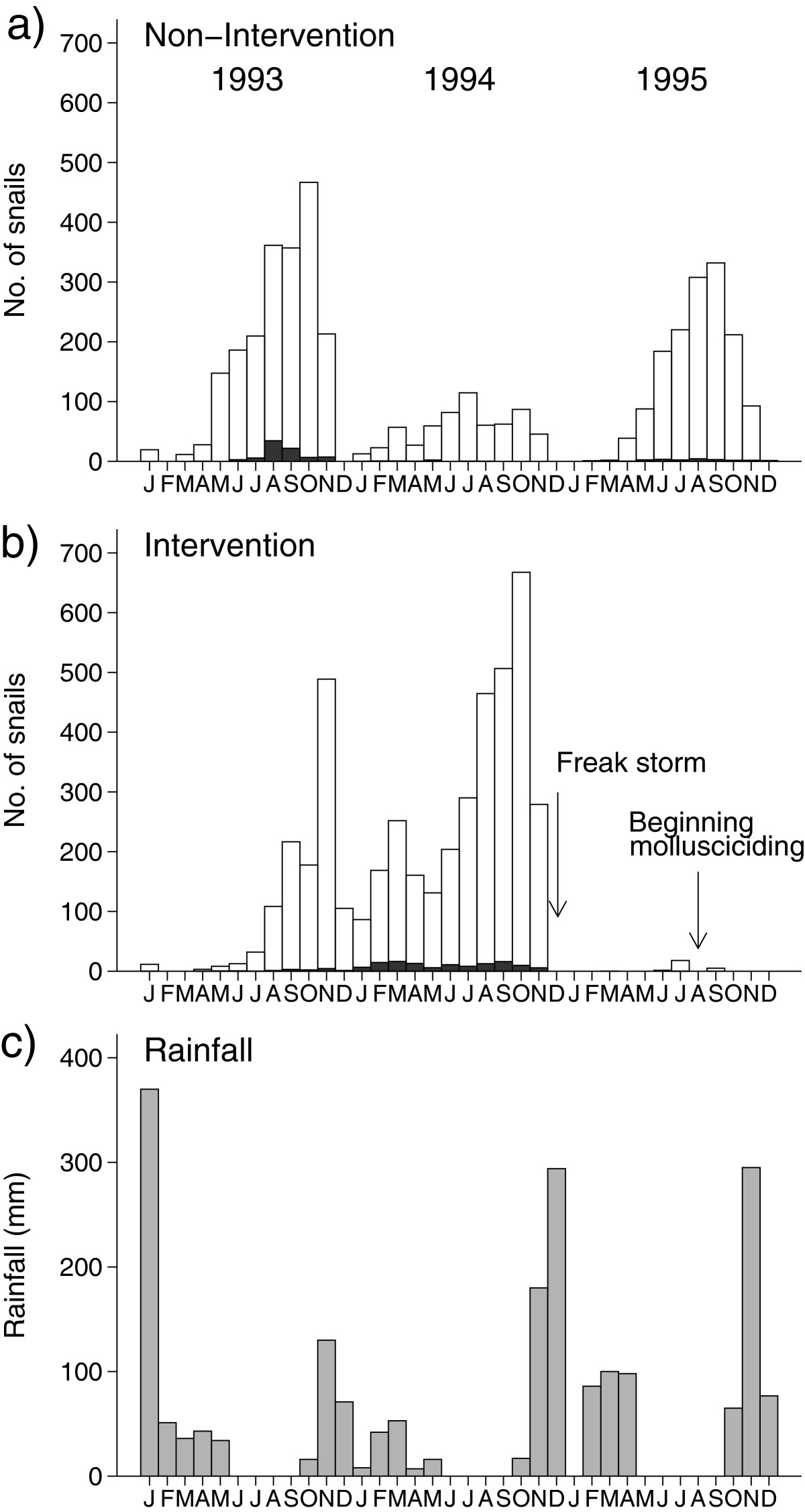 http://static-content.springer.com/image/art%3A10.1186%2F1756-3305-6-107/MediaObjects/13071_2012_Article_919_Fig2_HTML.jpg