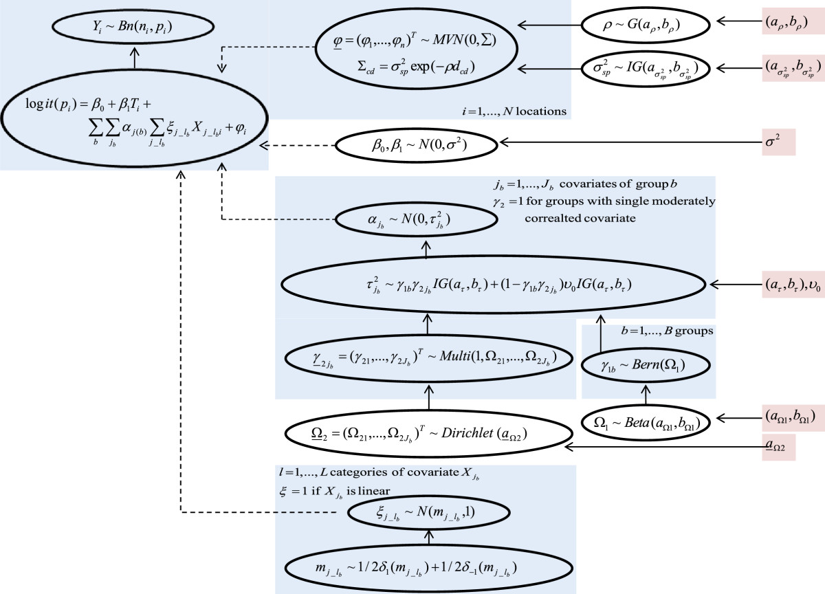 http://static-content.springer.com/image/art%3A10.1186%2F1756-3305-6-152/MediaObjects/13071_2012_Article_955_Fig1_HTML.jpg