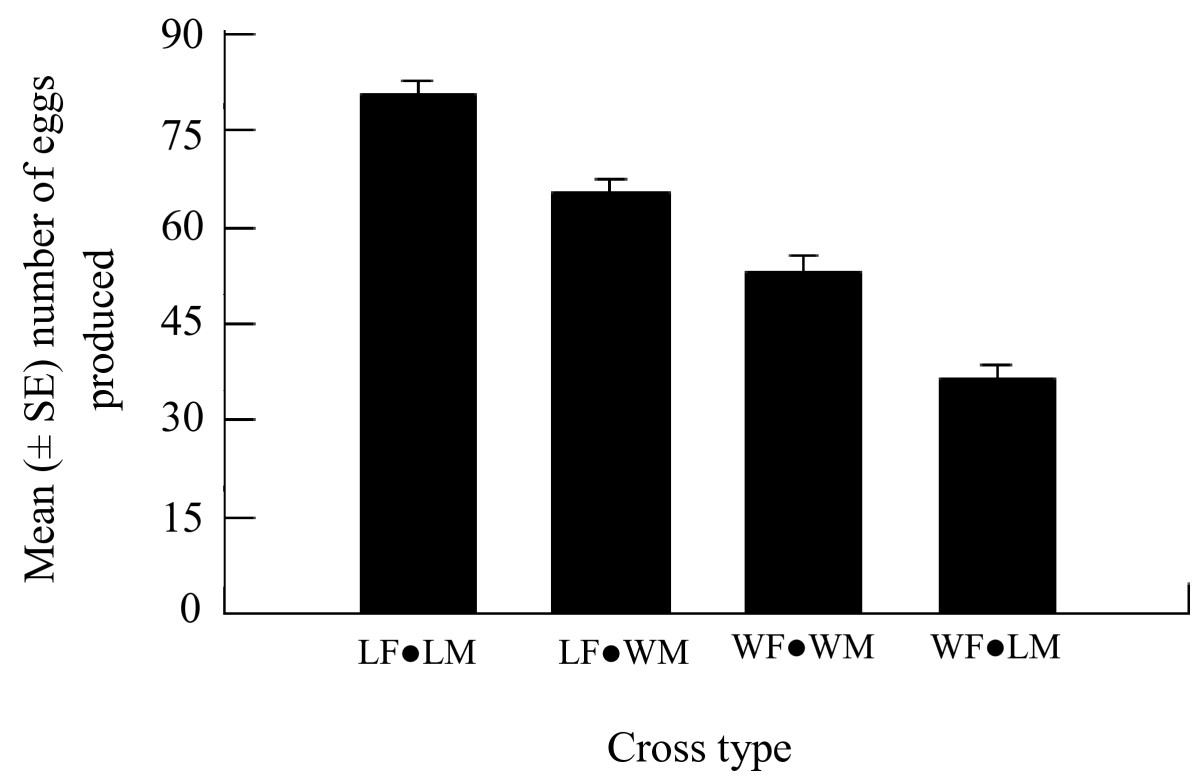 http://static-content.springer.com/image/art%3A10.1186%2F1756-3305-6-206/MediaObjects/13071_2013_Article_995_Fig1_HTML.jpg