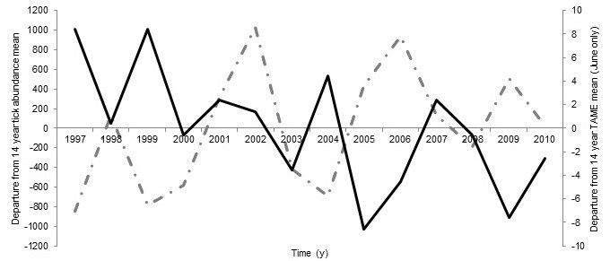 http://static-content.springer.com/image/art%3A10.1186%2F1756-3305-7-181/MediaObjects/13071_2013_Article_1297_Fig3_HTML.jpg