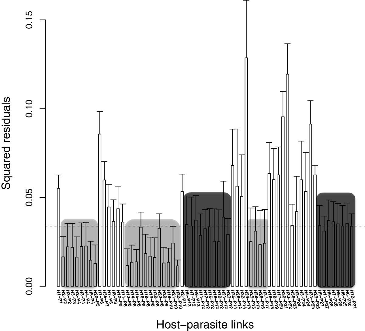 http://static-content.springer.com/image/art%3A10.1186%2F1756-3305-7-286/MediaObjects/13071_2014_Article_1469_Fig2_HTML.jpg