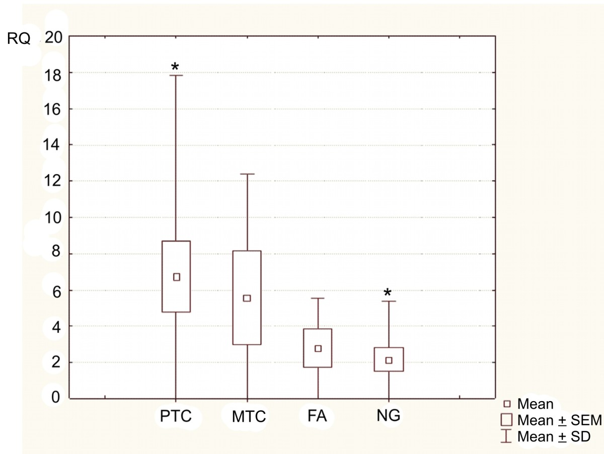 http://static-content.springer.com/image/art%3A10.1186%2F1756-6614-4-4/MediaObjects/13044_2010_Article_35_Fig1_HTML.jpg