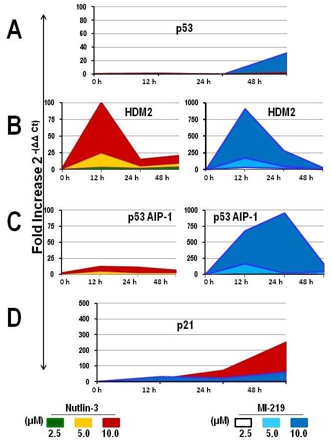 http://static-content.springer.com/image/art%3A10.1186%2F1756-8722-5-57/MediaObjects/13045_2012_Article_252_Fig7_HTML.jpg