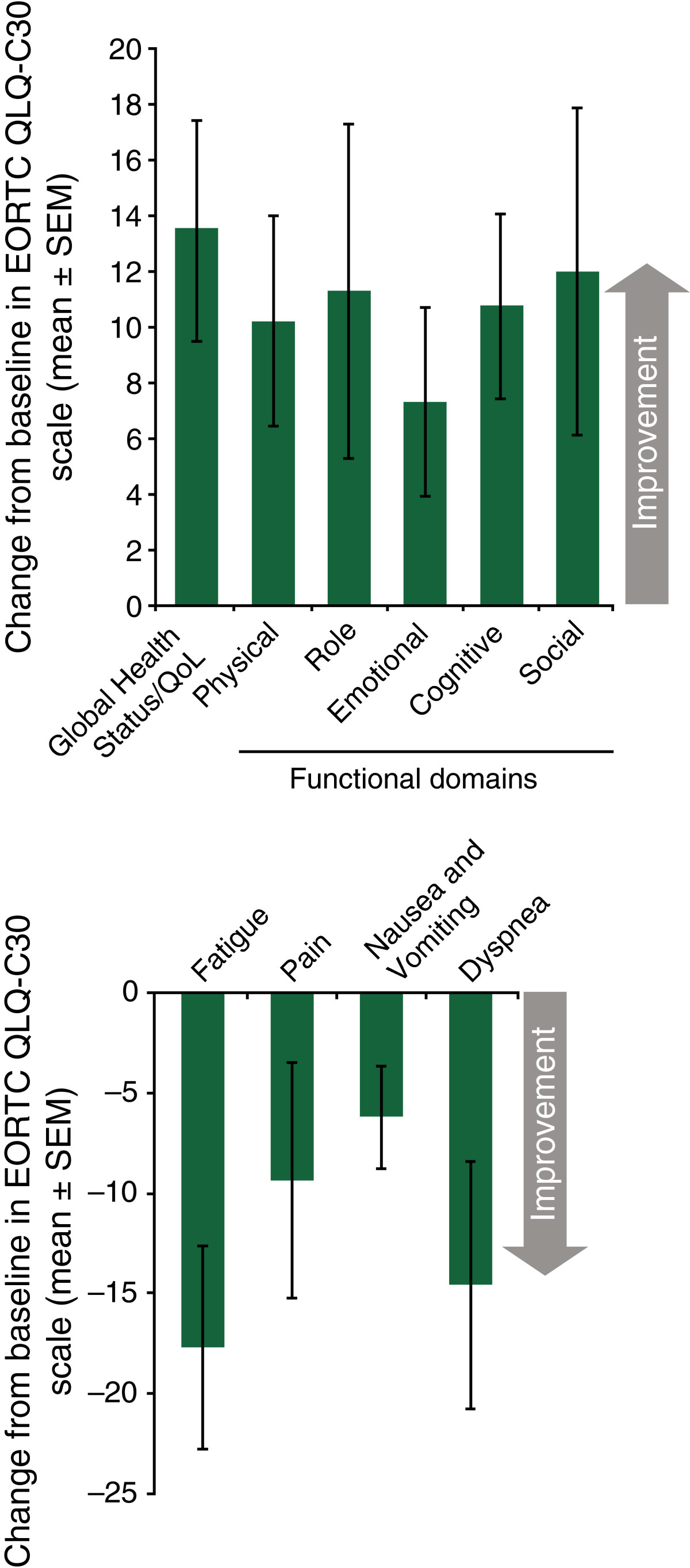 http://static-content.springer.com/image/art%3A10.1186%2F1756-8722-6-81/MediaObjects/13045_2013_Article_419_Fig3_HTML.jpg