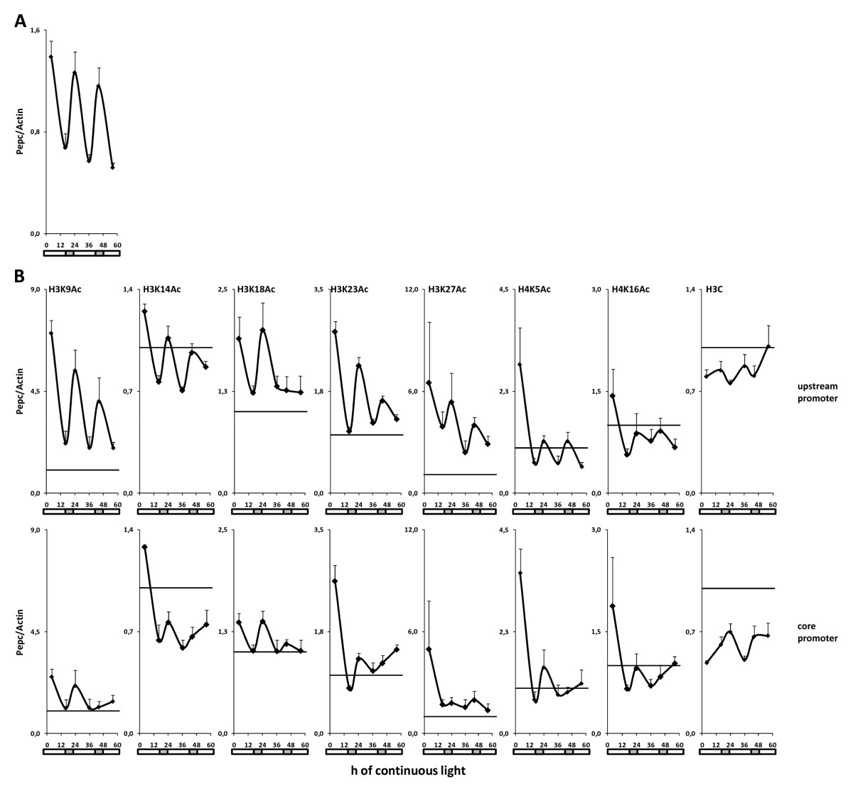 http://static-content.springer.com/image/art%3A10.1186%2F1756-8935-2-17/MediaObjects/13072_2009_Article_27_Fig5_HTML.jpg
