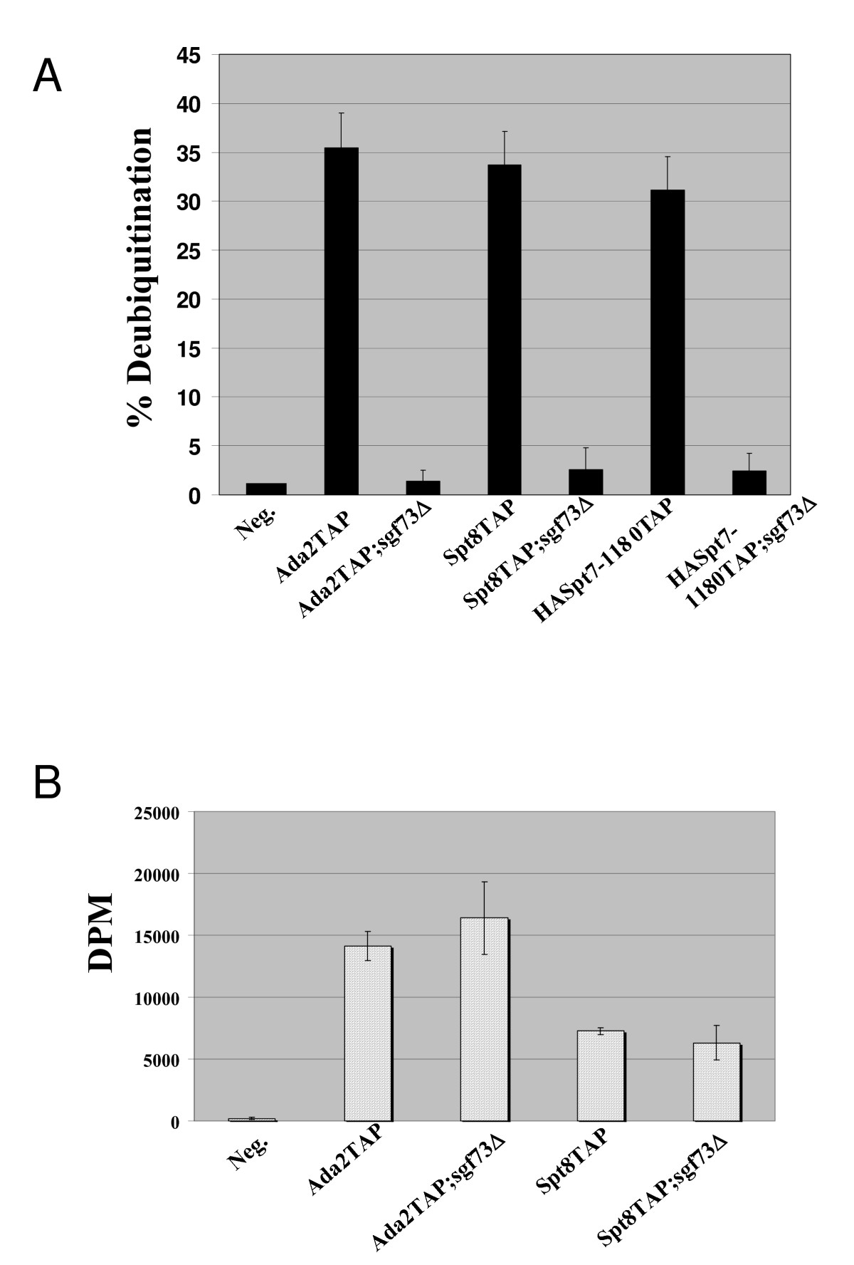 http://static-content.springer.com/image/art%3A10.1186%2F1756-8935-2-2/MediaObjects/13072_2008_Article_12_Fig4_HTML.jpg
