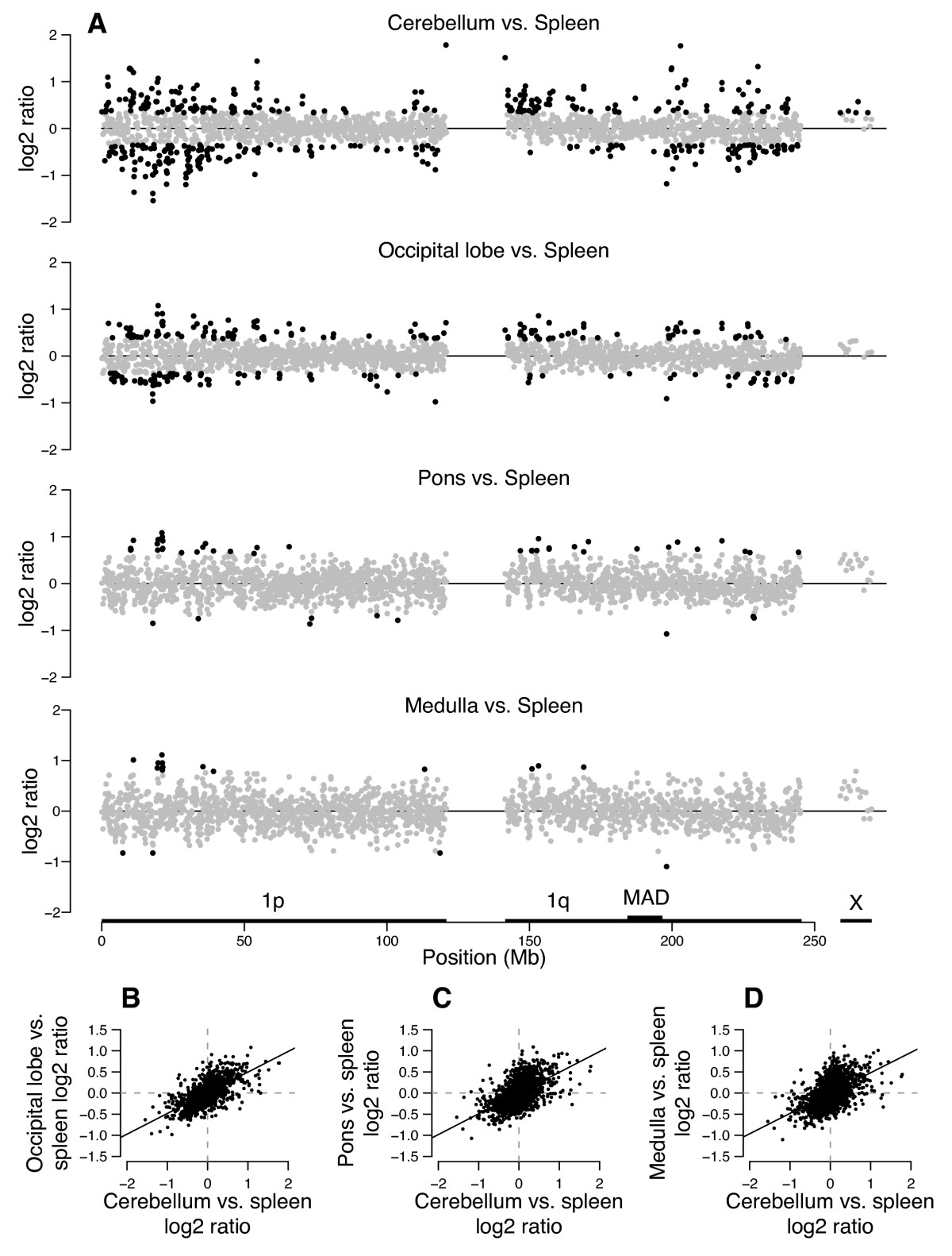 http://static-content.springer.com/image/art%3A10.1186%2F1756-8935-2-7/MediaObjects/13072_2008_Article_17_Fig5_HTML.jpg
