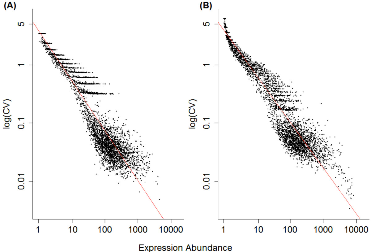 http://static-content.springer.com/image/art%3A10.1186%2F1756-8935-6-9/MediaObjects/13072_2012_Article_278_Fig1_HTML.jpg