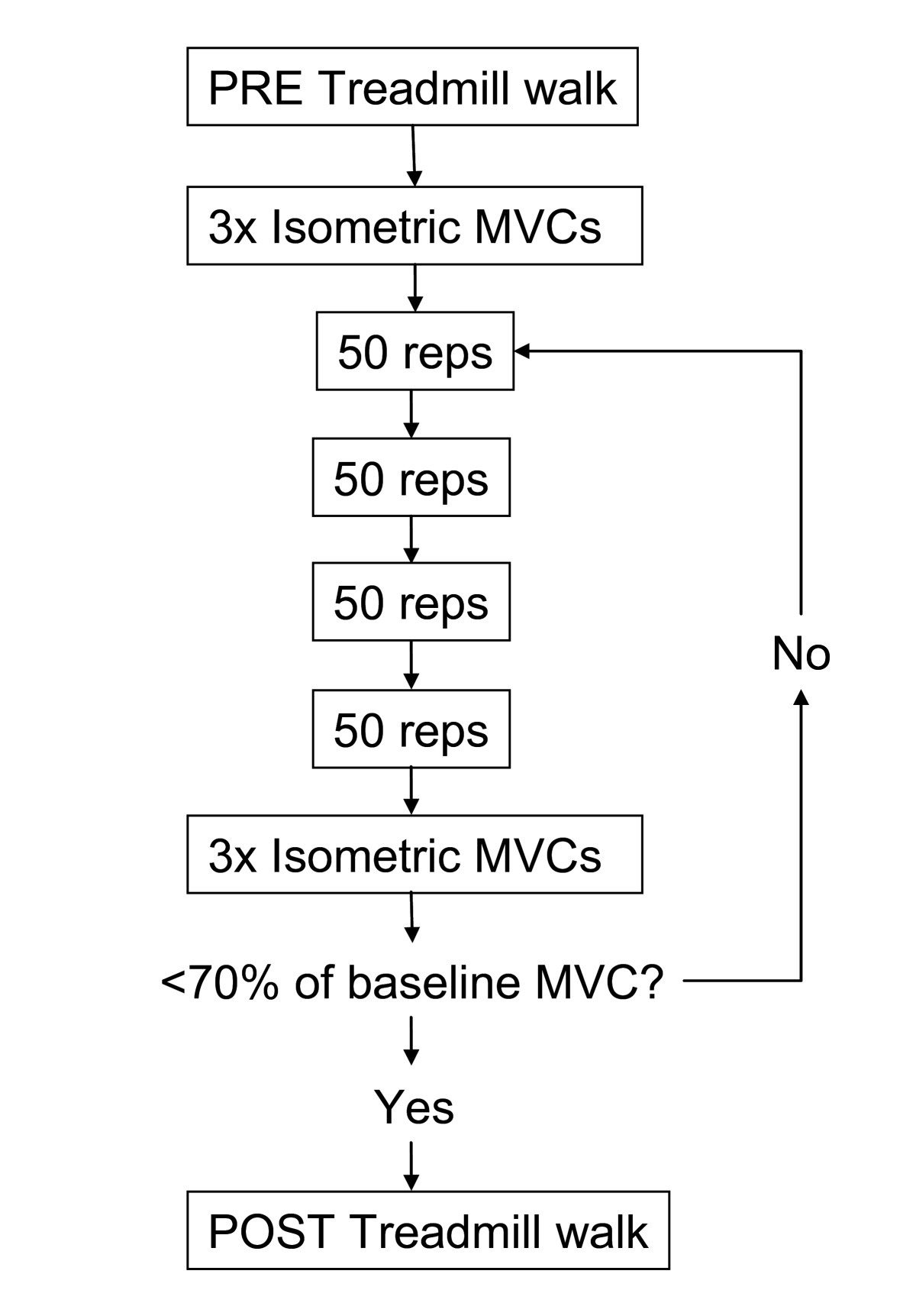http://static-content.springer.com/image/art%3A10.1186%2F1757-1146-3-6/MediaObjects/13047_2010_Article_117_Fig2_HTML.jpg
