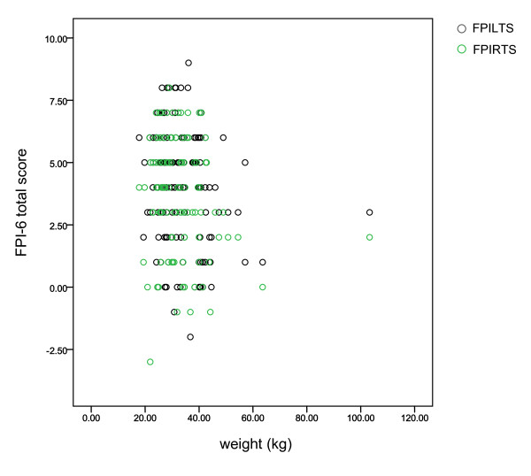 http://static-content.springer.com/image/art%3A10.1186%2F1757-1146-4-12/MediaObjects/13047_2010_338_Fig1_HTML.jpg