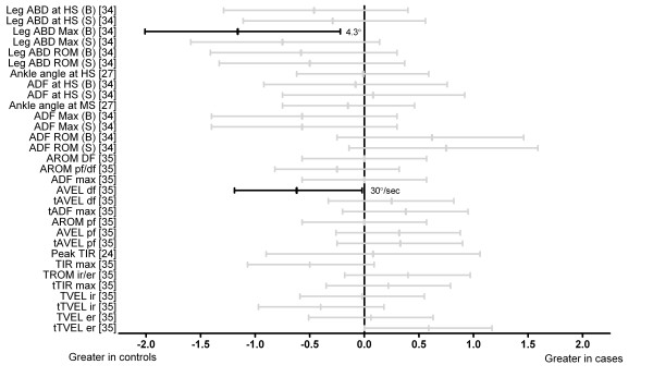http://static-content.springer.com/image/art%3A10.1186%2F1757-1146-4-15/MediaObjects/13047_2010_342_Fig2_HTML.jpg
