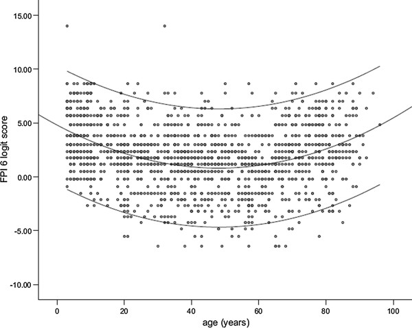 http://static-content.springer.com/image/art%3A10.1186%2F1757-1146-5-18/MediaObjects/13047_2012_468_Fig4_HTML.jpg