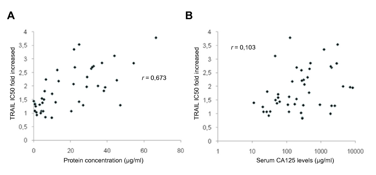 http://static-content.springer.com/image/art%3A10.1186%2F1757-2215-3-1/MediaObjects/13048_2009_Article_31_Fig2_HTML.jpg