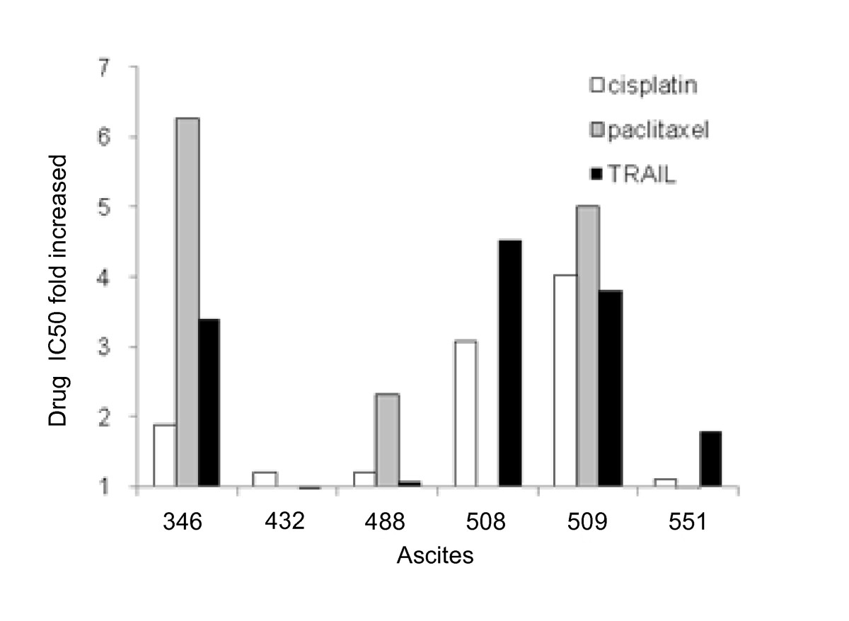 http://static-content.springer.com/image/art%3A10.1186%2F1757-2215-3-1/MediaObjects/13048_2009_Article_31_Fig3_HTML.jpg