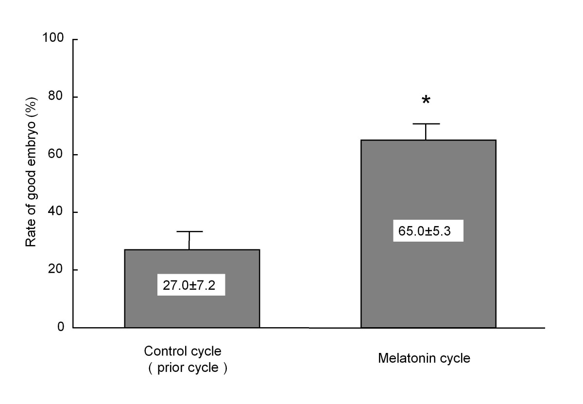 http://static-content.springer.com/image/art%3A10.1186%2F1757-2215-5-5/MediaObjects/13048_2011_Article_86_Fig3_HTML.jpg