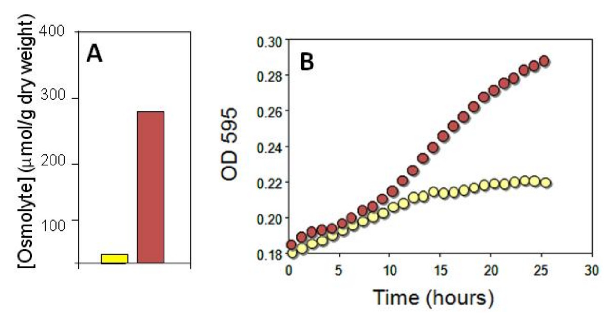 http://static-content.springer.com/image/art%3A10.1186%2F1757-4749-1-19/MediaObjects/13099_2009_Article_19_Fig3_HTML.jpg