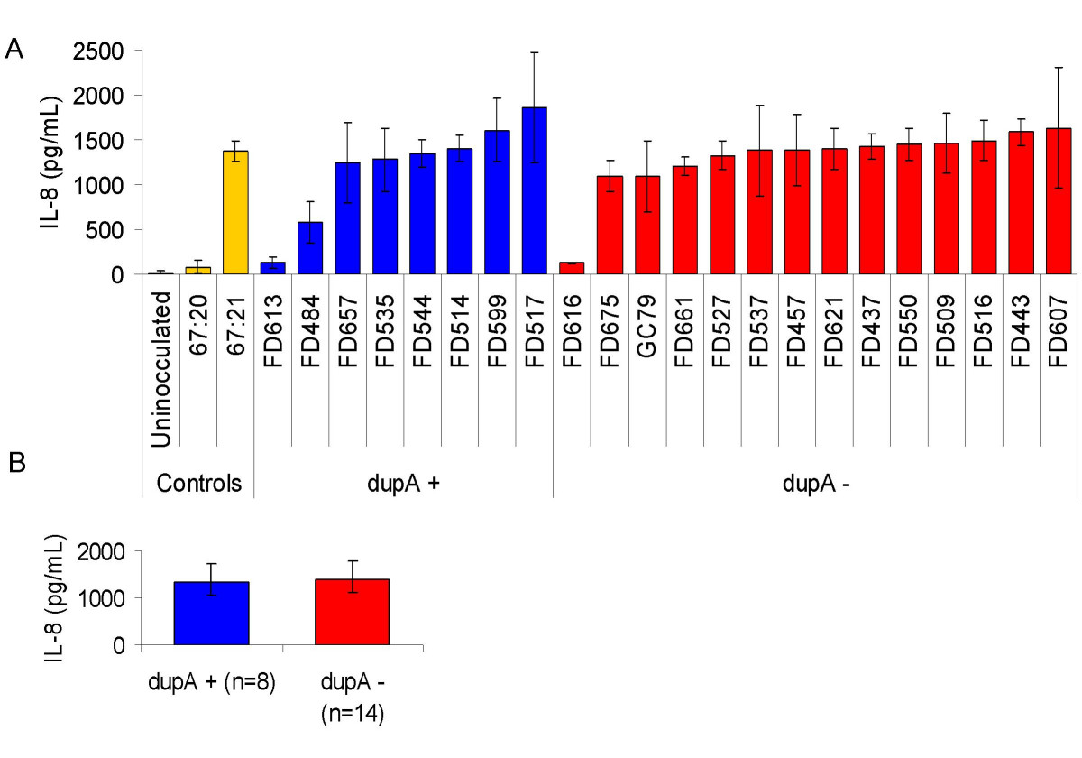 http://static-content.springer.com/image/art%3A10.1186%2F1757-4749-1-5/MediaObjects/13099_2009_Article_5_Fig2_HTML.jpg