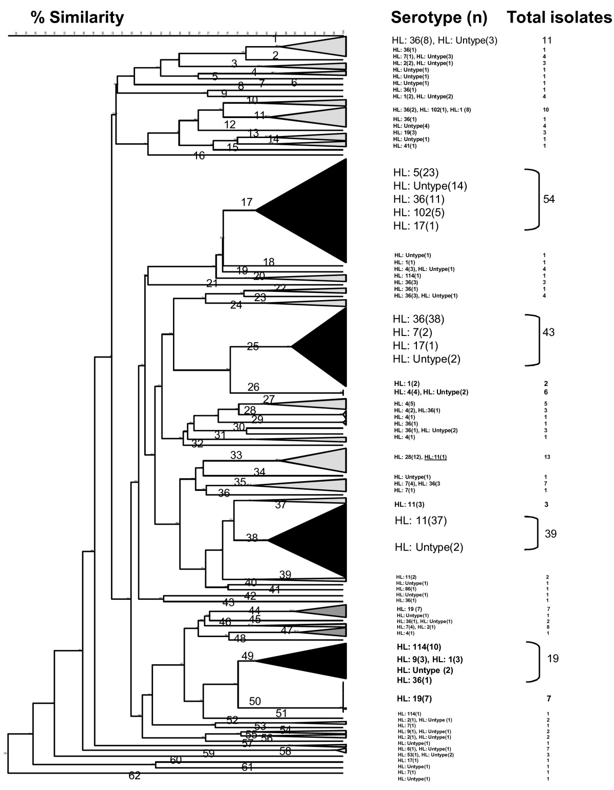 http://static-content.springer.com/image/art%3A10.1186%2F1757-4749-2-15/MediaObjects/13099_2010_Article_41_Fig1_HTML.jpg