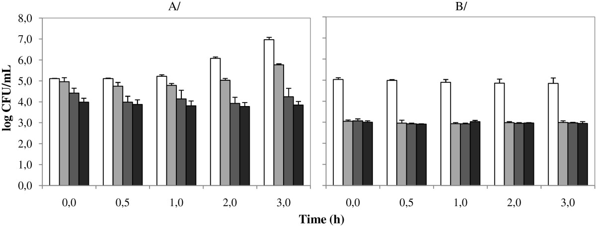 http://static-content.springer.com/image/art%3A10.1186%2F1757-4749-4-11/MediaObjects/13099_2012_Article_68_Fig2_HTML.jpg