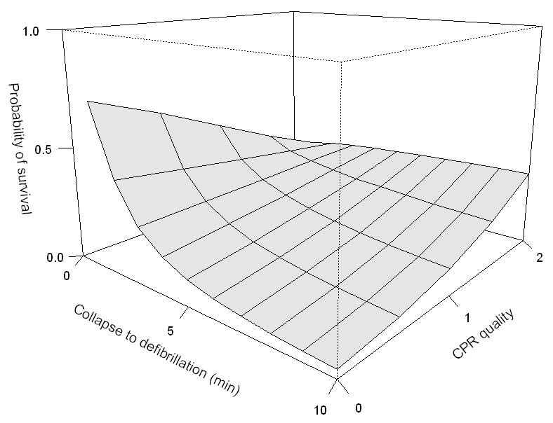 http://static-content.springer.com/image/art%3A10.1186%2F1757-7241-16-11/MediaObjects/13049_2008_Article_11_Fig2_HTML.jpg