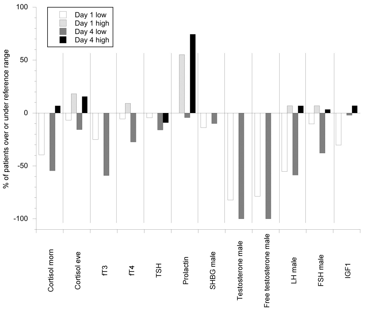 http://static-content.springer.com/image/art%3A10.1186%2F1757-7241-21-33/MediaObjects/13049_2012_Article_567_Fig1_HTML.jpg