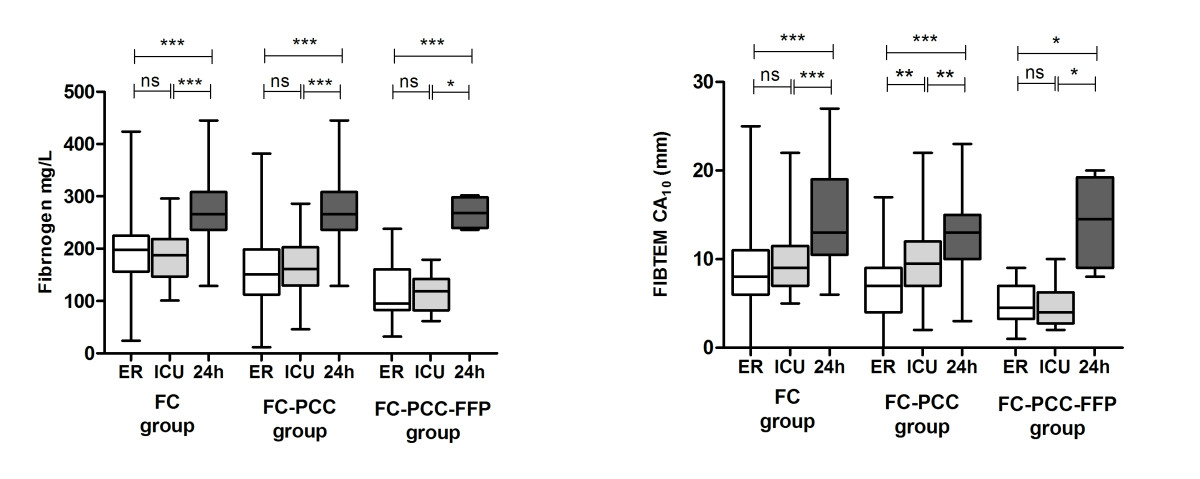 http://static-content.springer.com/image/art%3A10.1186%2F1757-7241-21-74/MediaObjects/13049_2013_Article_705_Fig2_HTML.jpg