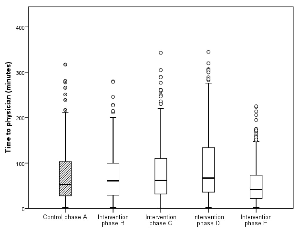 http://static-content.springer.com/image/art%3A10.1186%2F1757-7241-21-76/MediaObjects/13049_2013_Article_707_Fig3_HTML.jpg