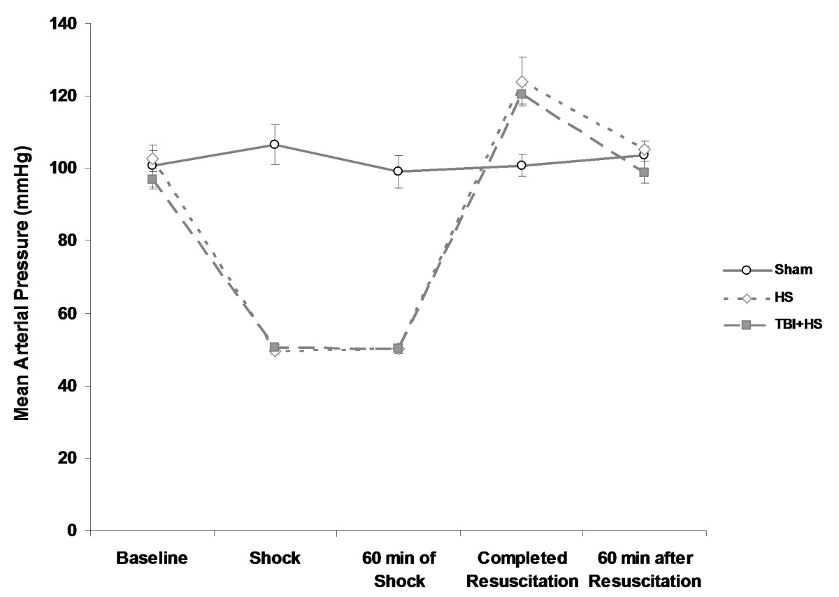 http://static-content.springer.com/image/art%3A10.1186%2F1757-7241-21-77/MediaObjects/13049_2013_Article_708_Fig3_HTML.jpg