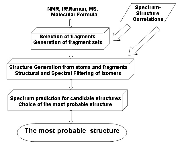 http://static-content.springer.com/image/art%3A10.1186%2F1758-2946-1-3/MediaObjects/13321_2009_Article_3_Fig3_HTML.jpg