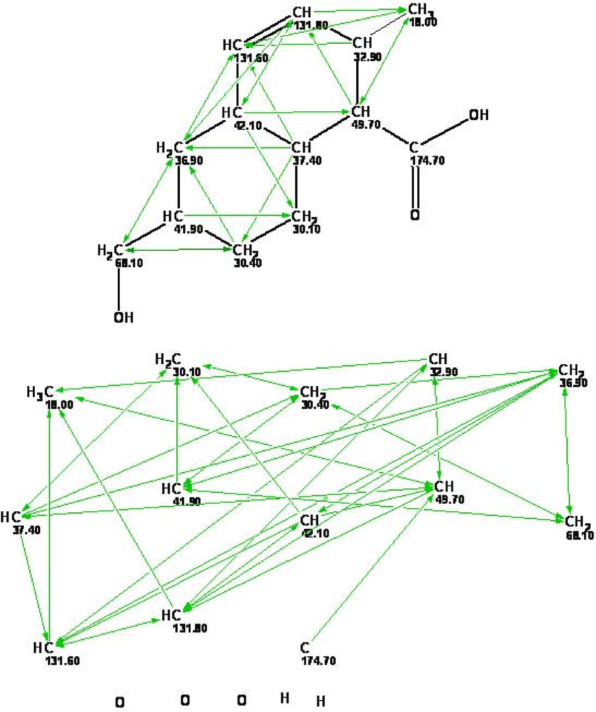 http://static-content.springer.com/image/art%3A10.1186%2F1758-2946-1-3/MediaObjects/13321_2009_Article_3_Fig5_HTML.jpg