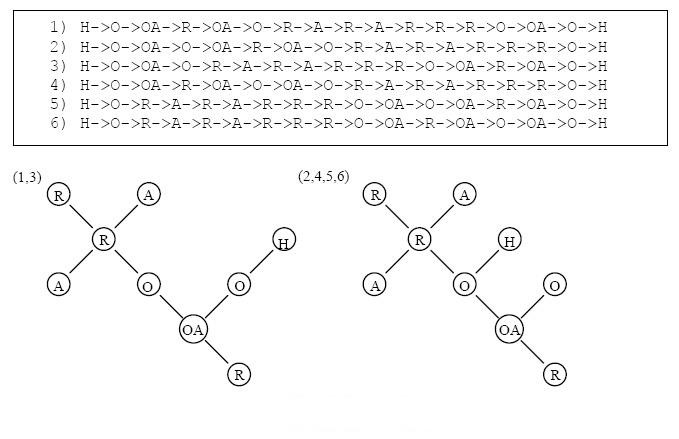 http://static-content.springer.com/image/art%3A10.1186%2F1758-2946-1-4/MediaObjects/13321_2009_Article_4_Fig15_HTML.jpg