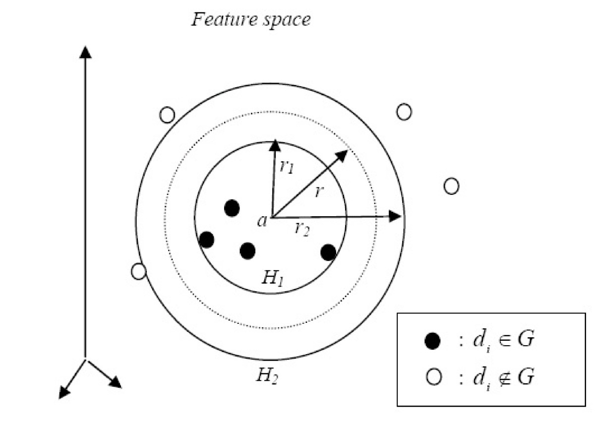 http://static-content.springer.com/image/art%3A10.1186%2F1758-2946-1-4/MediaObjects/13321_2009_Article_4_Fig6_HTML.jpg