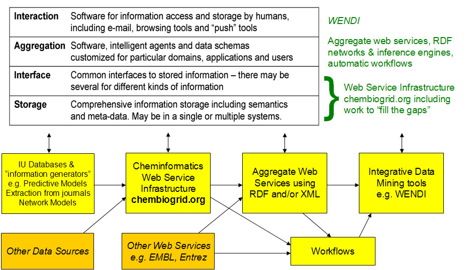 http://static-content.springer.com/image/art%3A10.1186%2F1758-2946-2-6/MediaObjects/13321_2010_Article_28_Fig1_HTML.jpg
